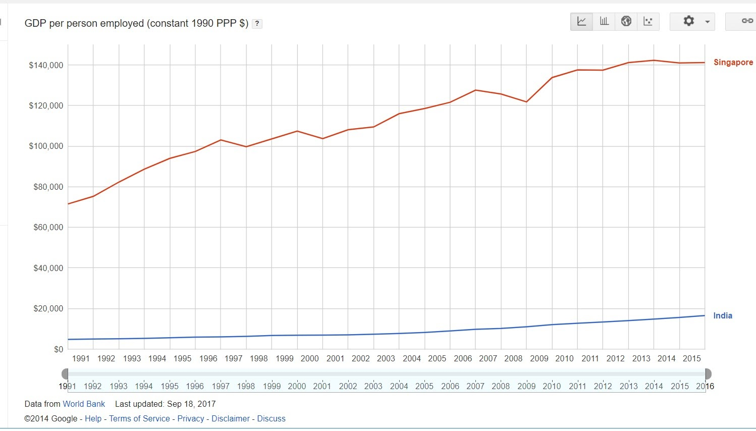 GDP per person employed.jpg