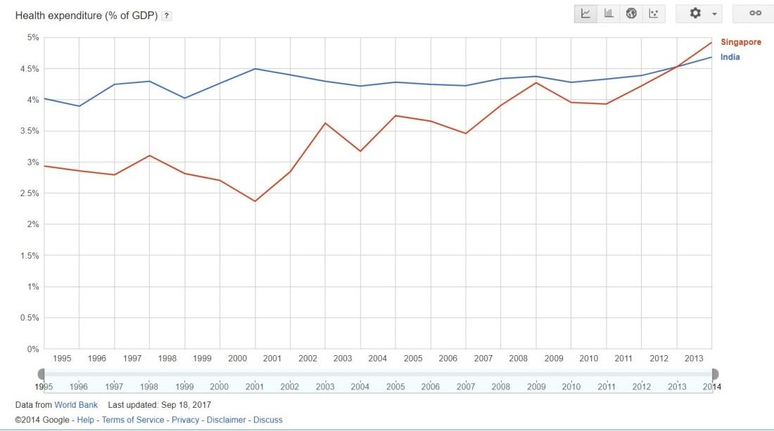Heal Exp GDP %.jpg