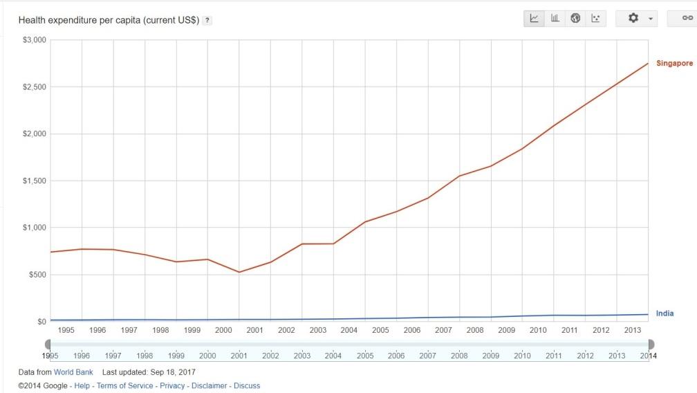 Percapita Health Expenditure.jpg