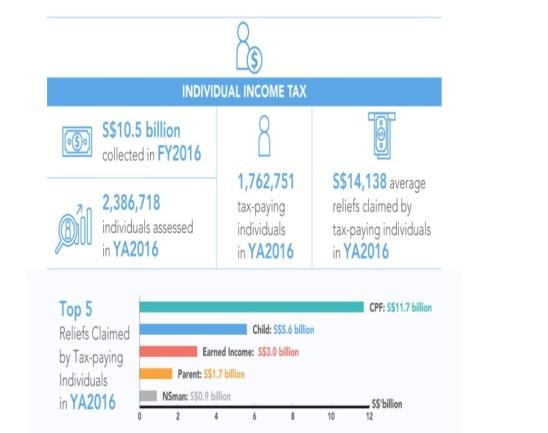 SG Income Tax 2016.jpg